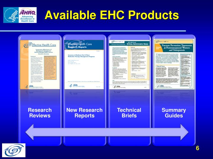 Available EHC Products