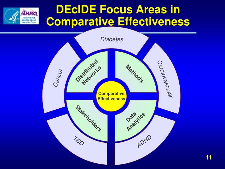 DEcIDE Focus Areas in Comparative Effectiveness