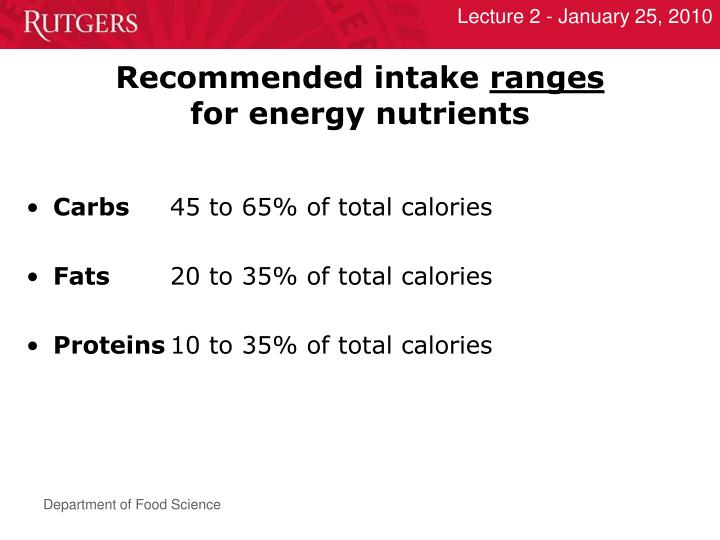 Recommended intake
