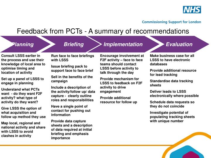 Feedback from PCTs - A summary of recommendations