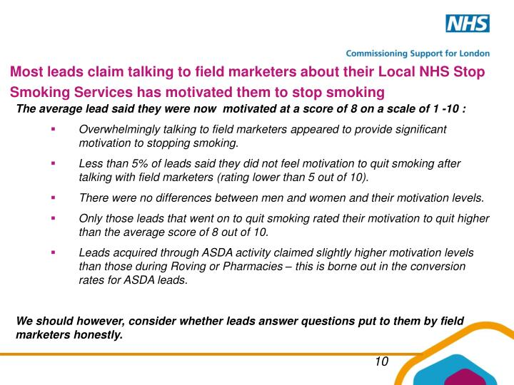 Most leads claim talking to field marketers about their Local NHS Stop Smoking Services has motivated them to stop smoking
