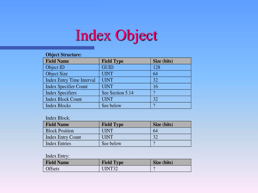 Index Object
