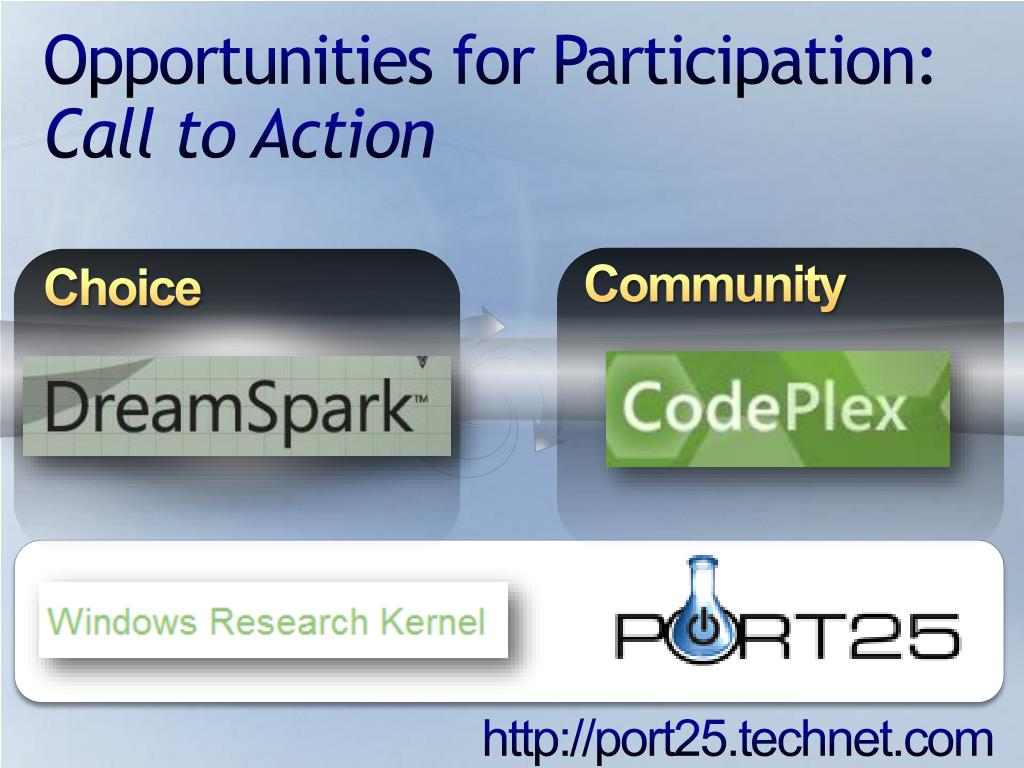 Opportunities for Participation: