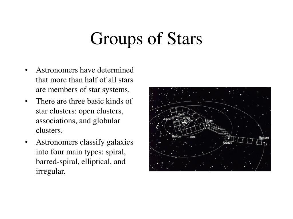 Groups of Stars