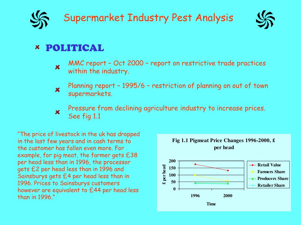 pest analysis for ocean park Check out our top free essays on ocean park external environment to help you write your own essay pest analysis ocean park was built with the donation from the royal hong kong jockey club and opened.