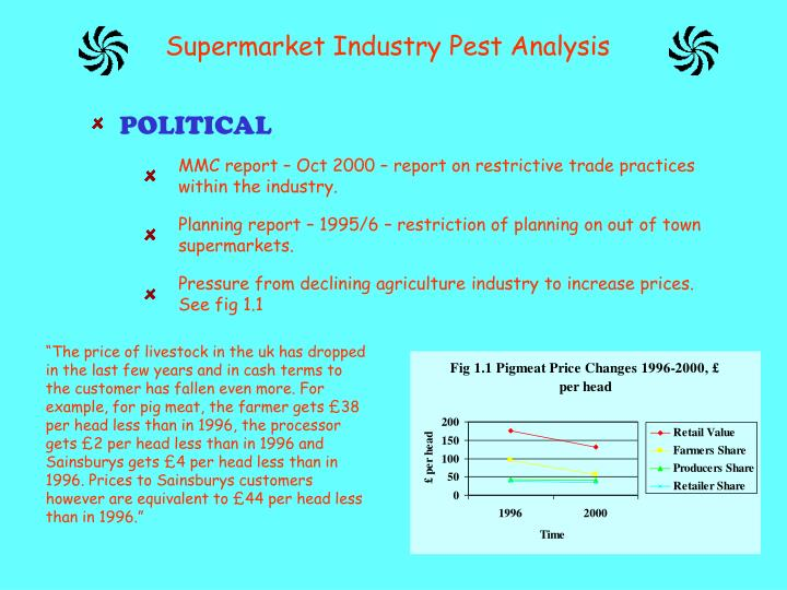 pest analysis of soap industry