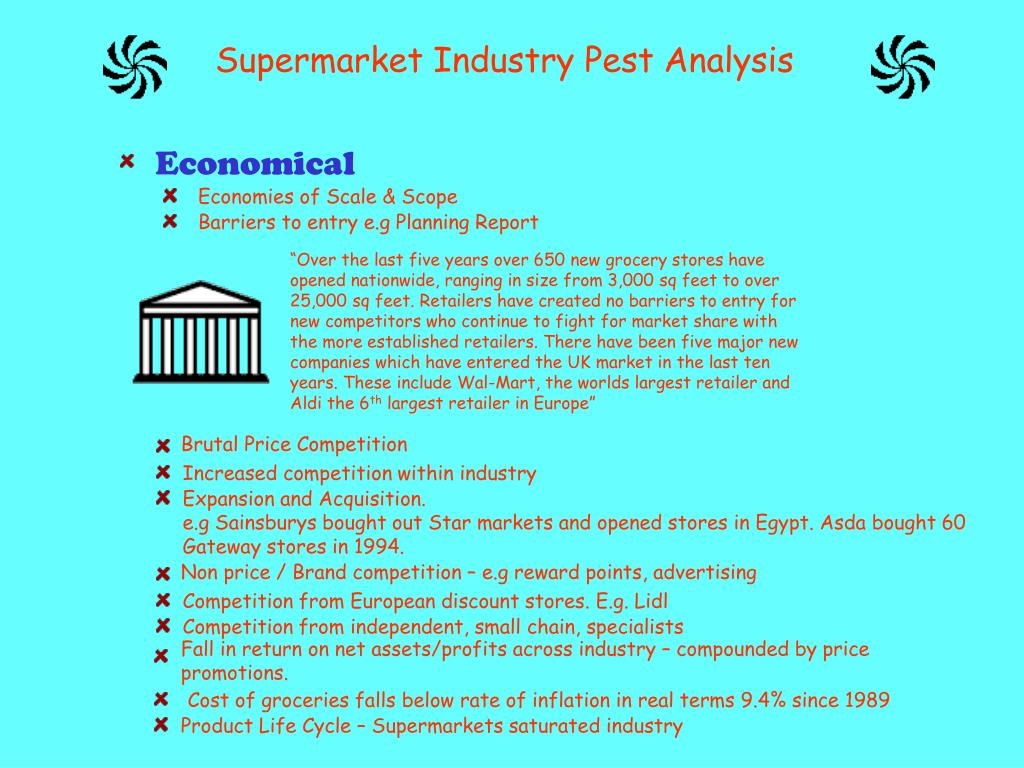 Pest analysis of grocery industry
