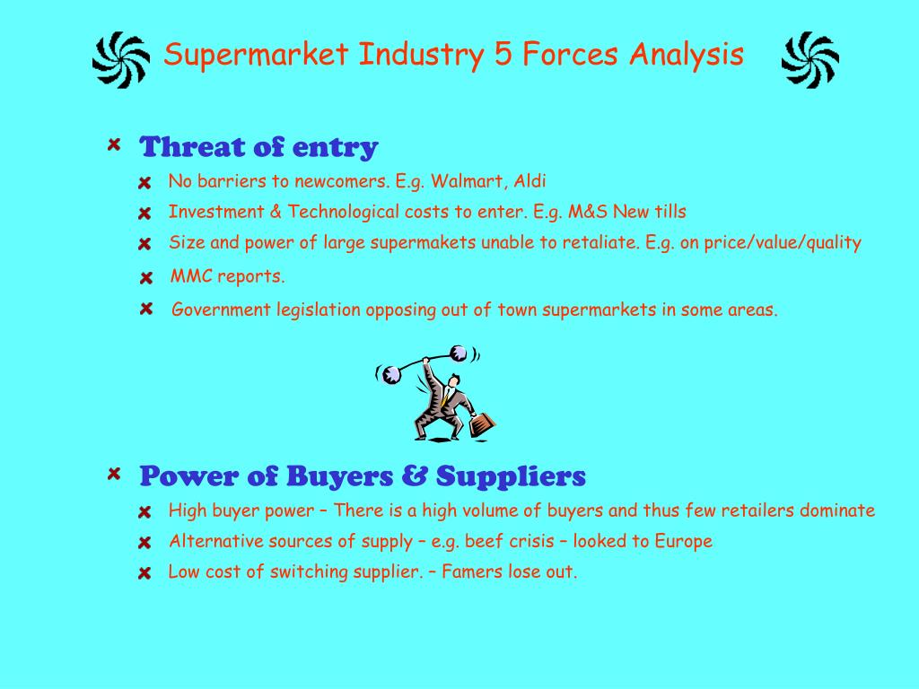 pest and 5 forces analysis of the pharmaceutical industry Pest or pestle analysis helps you understand your business environment,   or increases to interest rates, which can cause problems if your company is   swot analysis explores these factors at a business, product-line or product level.