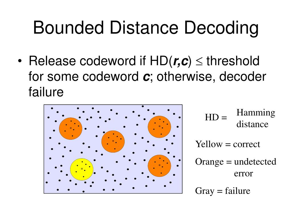 Bounded Distance Decoding