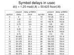 symbol delays in usec d i 1 25 mod i 8 50 625 floor i 8