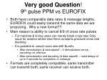 very good question 9 th pulse ppm vs eurofix