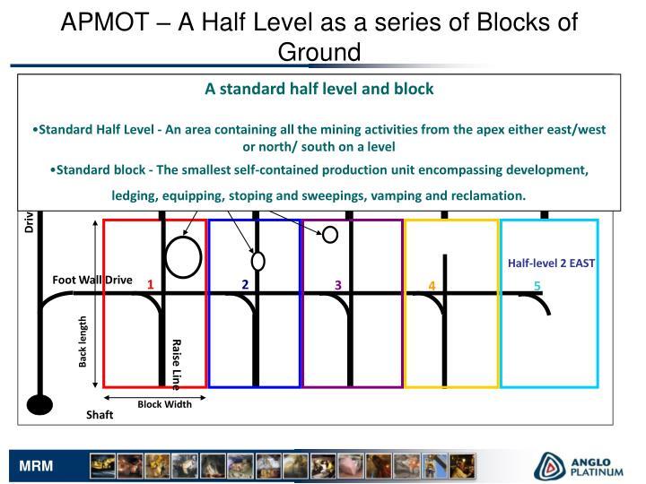 APMOT – A Half Level as a series of Blocks of Ground