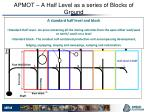 apmot a half level as a series of blocks of ground