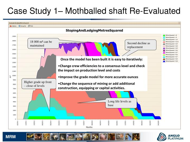Case Study 1– Mothballed shaft Re-Evaluated