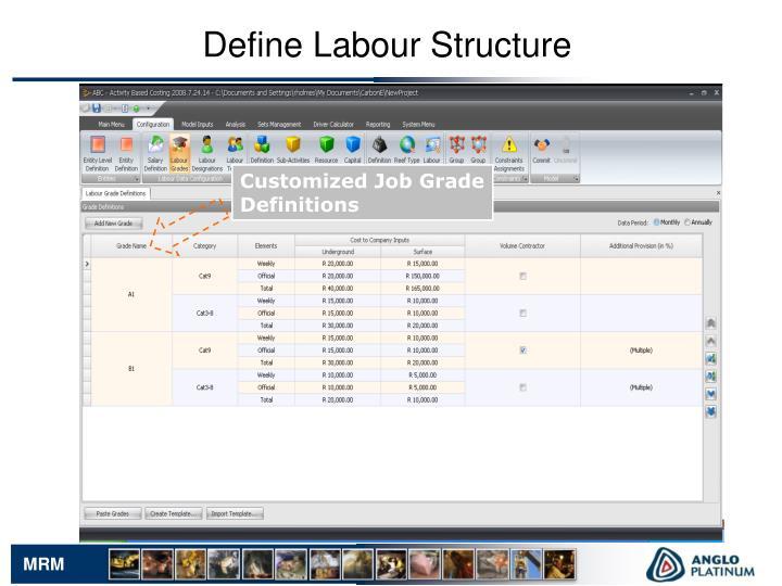 Define Labour Structure