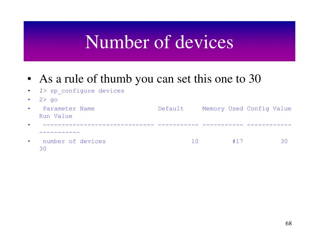 Number of devices