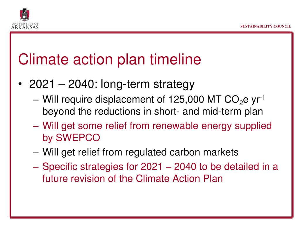 Climate action plan timeline