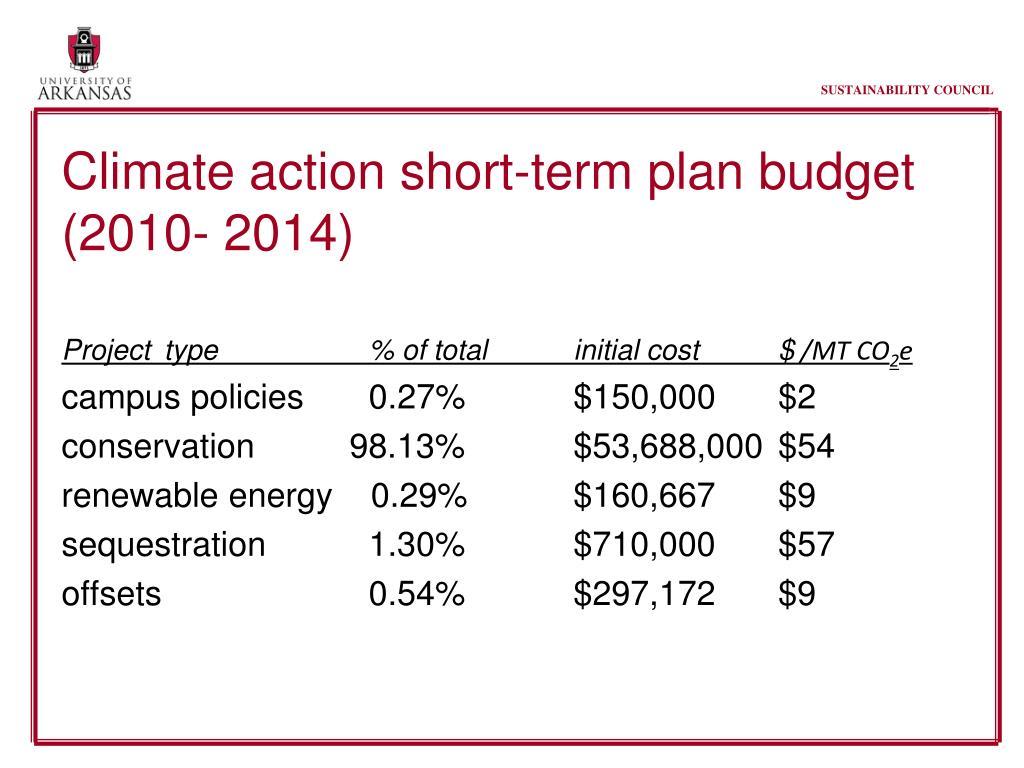 Climate action short-term plan budget (2010- 2014)