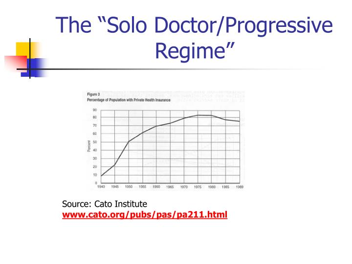 The solo doctor progressive regime