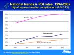 national trends in psi rates 1994 2002 high frequency medical complications 0 5 2 5