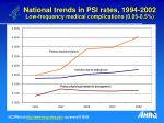 national trends in psi rates 1994 2002 low frequency medical complications 0 05 0 5