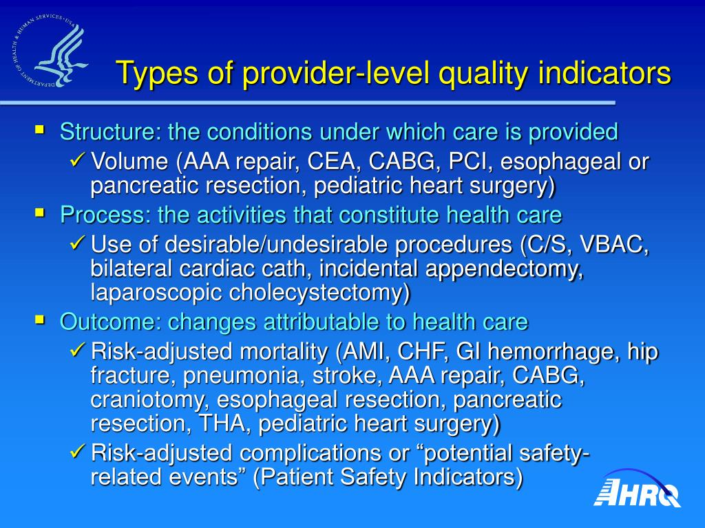 Types of provider-level quality indicators