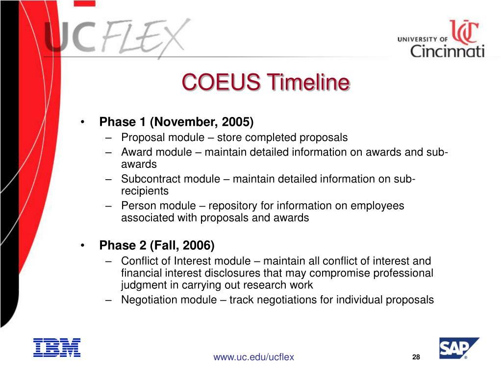 COEUS Timeline