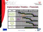 implementation timeline financials