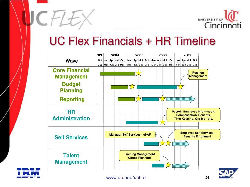 UC Flex Financials + HR Timeline