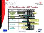 uc flex financials hr timeline