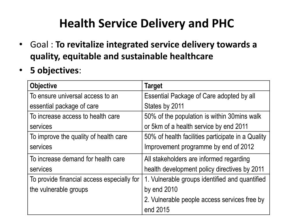 Health Service Delivery and PHC