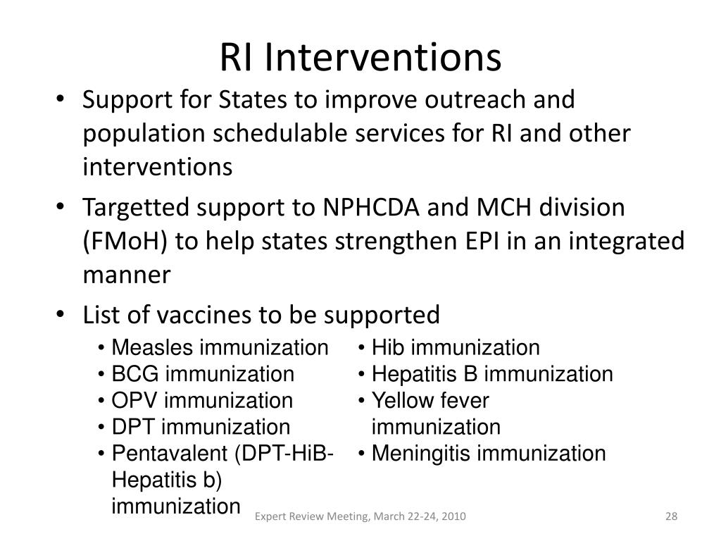 RI Interventions
