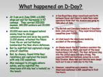 what happened on d day