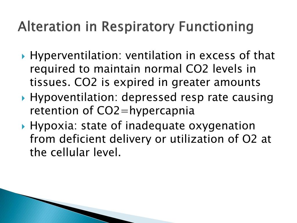 Alteration in Respiratory Functioning