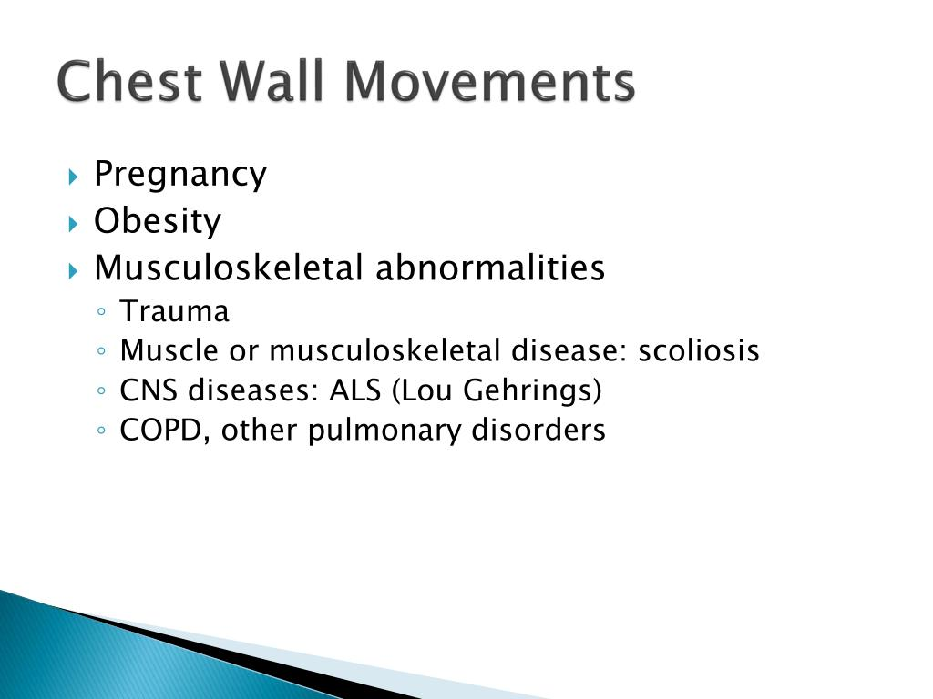 Chest Wall Movements