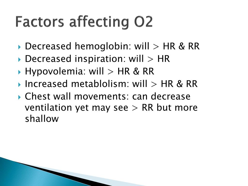 Factors affecting O2
