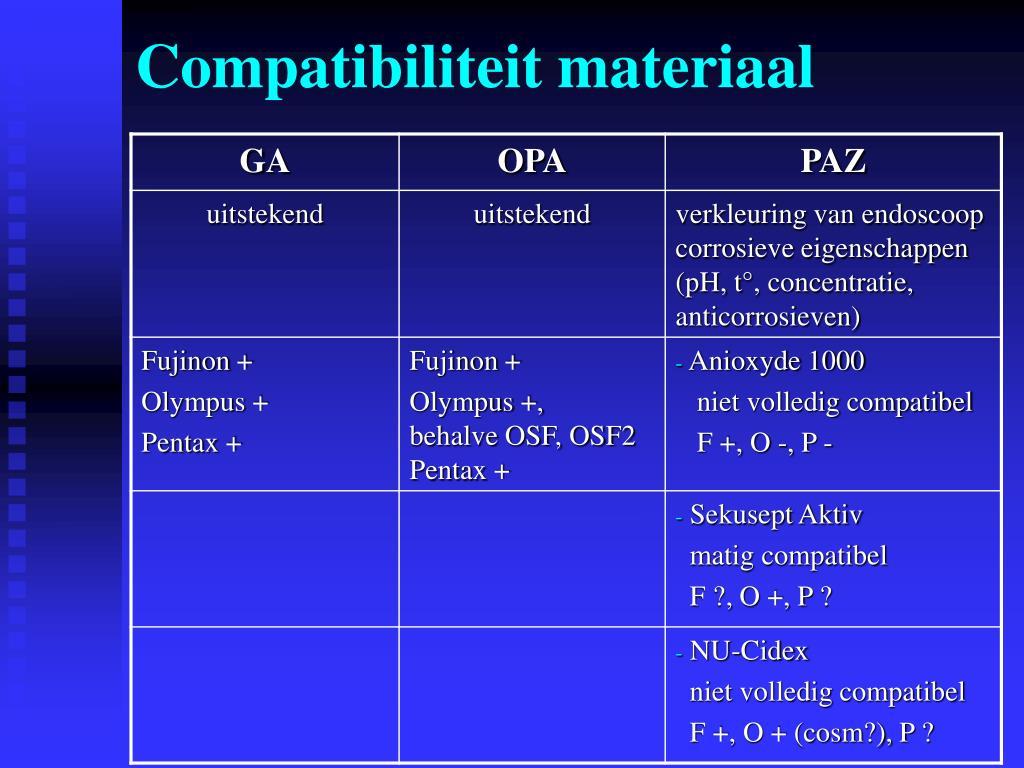 Compatibiliteit materiaal