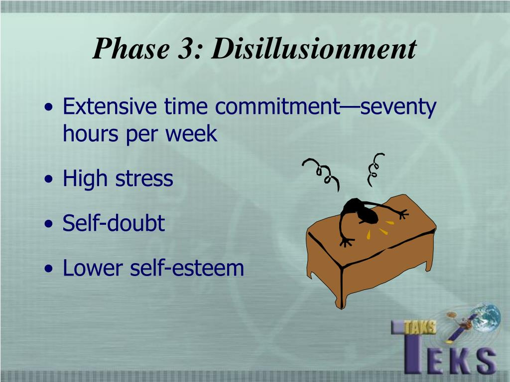 Phase 3: Disillusionment