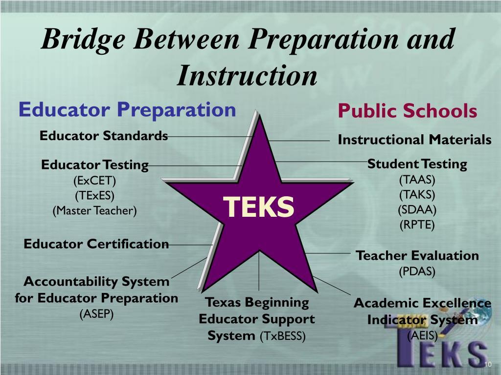 Bridge Between Preparation and Instruction