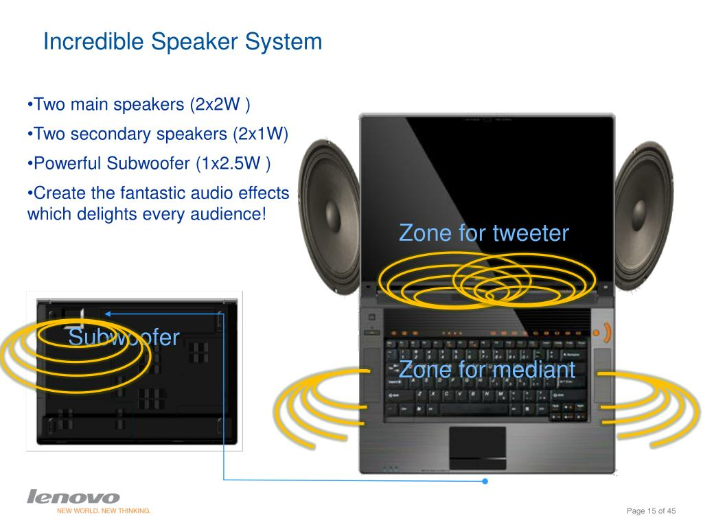 Incredible Speaker System