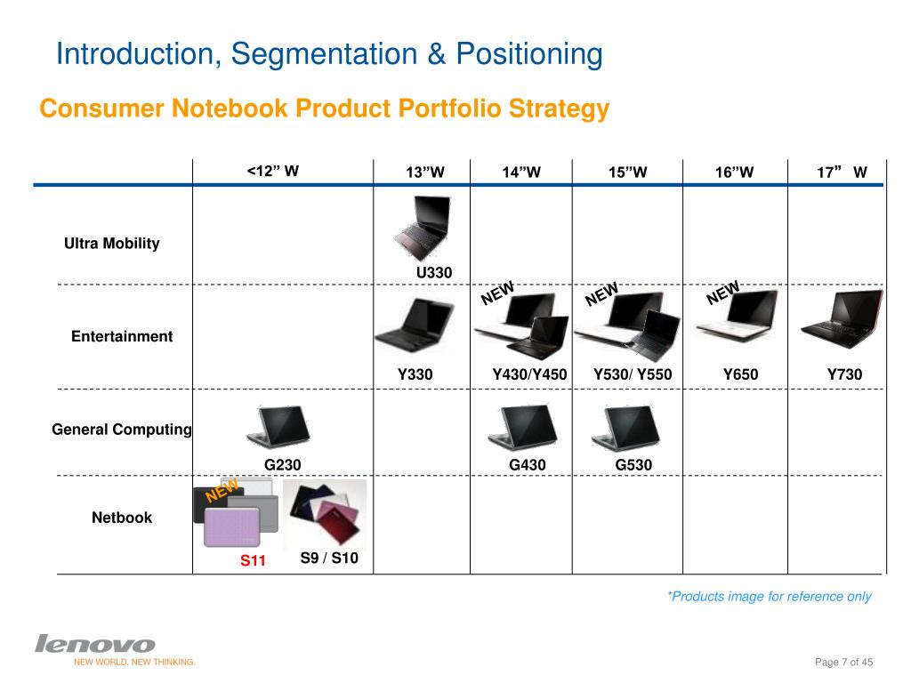 Introduction, Segmentation & Positioning