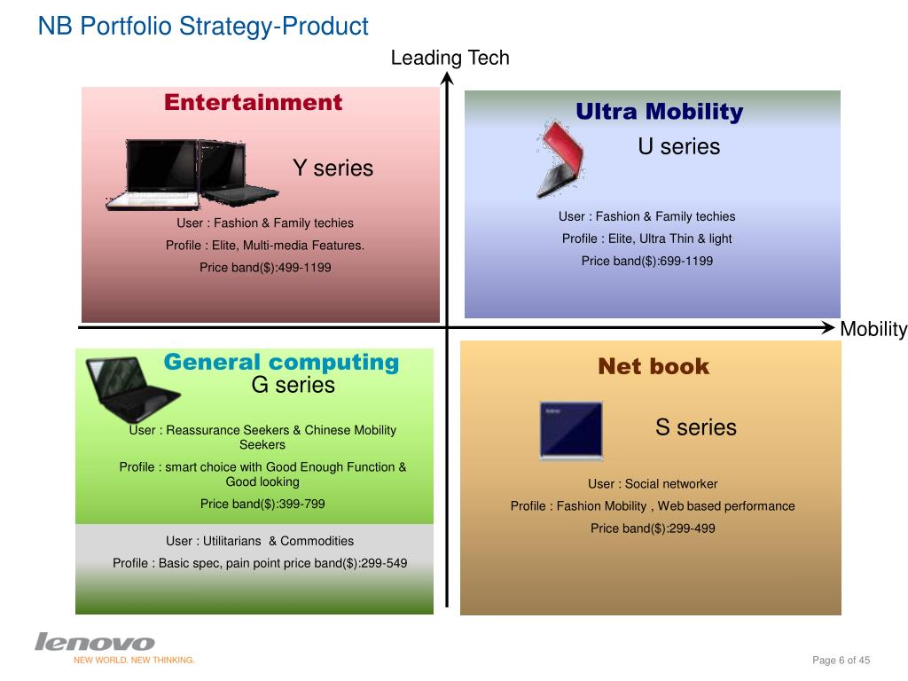 NB Portfolio Strategy-Product