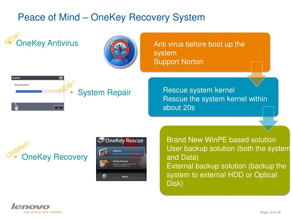 Peace of Mind – OneKey Recovery System