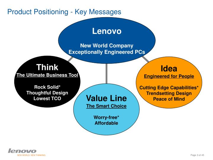 Product positioning key messages l.jpg