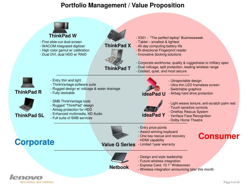 Portfolio Management / Value Proposition