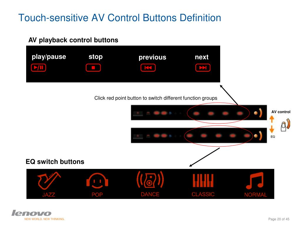 Touch-sensitive AV Control Buttons Definition