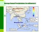 average annual precipitations in millimeters