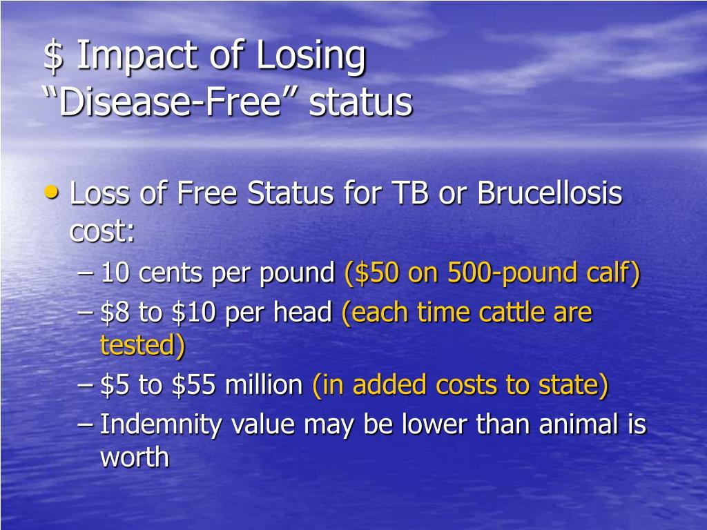 $ Impact of Losing