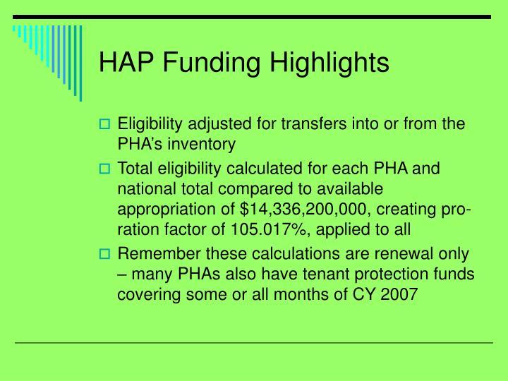 HAP Funding Highlights