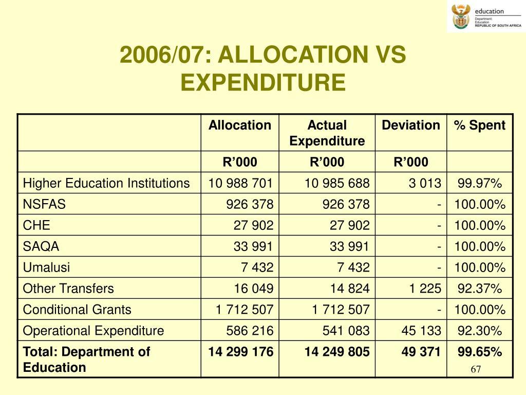 2006/07: ALLOCATION VS EXPENDITURE